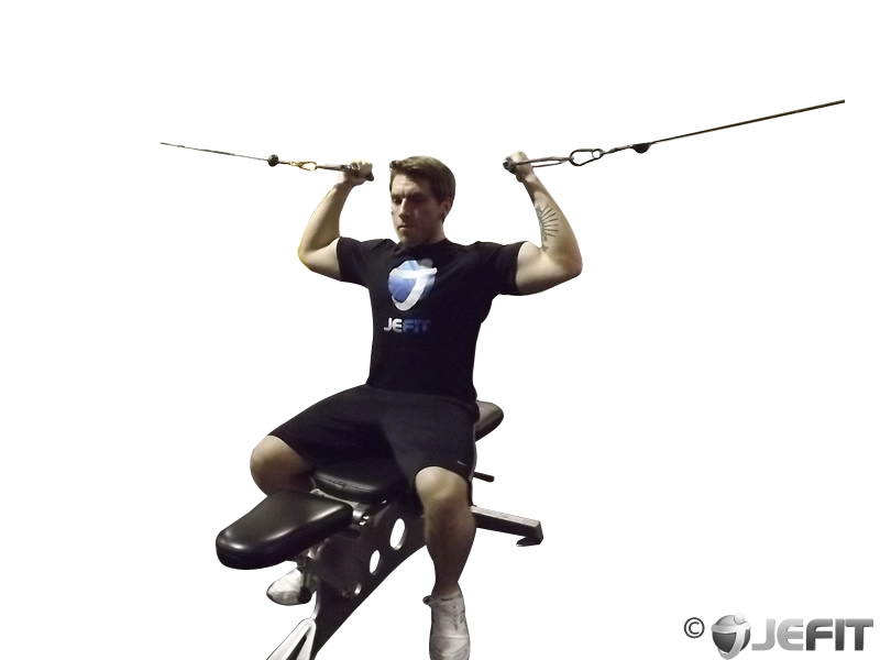 Cable Seated Overhead Curl Exercise Database Jefit